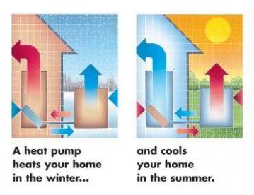 heat pump 2