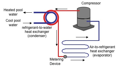 heat pump swimming pool heater diagram